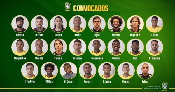 Tite convoca seleção brasileira para a Copa; veja a lista!